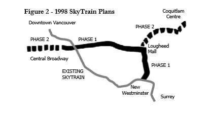 1998 SkyTrain plans for the Millennium Line