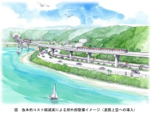 Okinawa Railway concept - showing intercity portion on coast