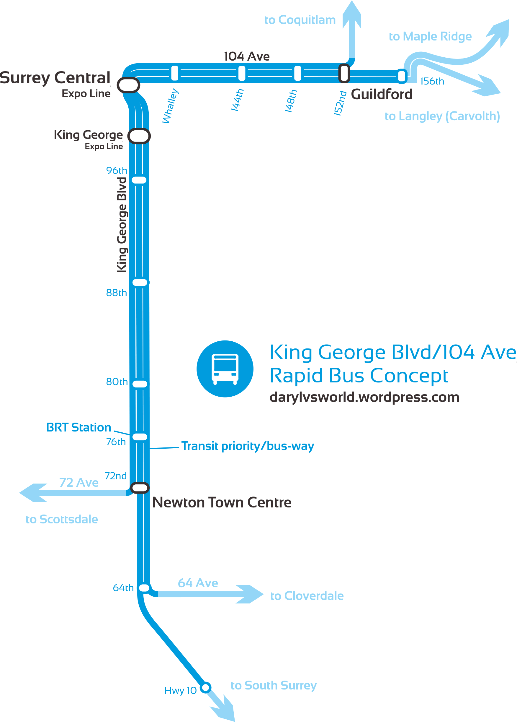Concept image of rapid bus service instead of LRT on King George Blvd/104 Ave. Note the continuation of the 3 different routes to allow direct connections to Cloverdale, Coquitlam and other communities. This is what's possible with BRT.